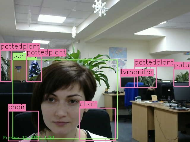 Example of object recognition