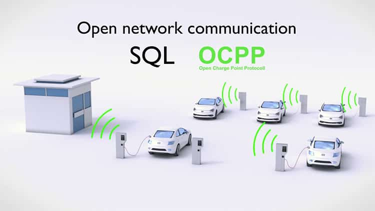 open network communication