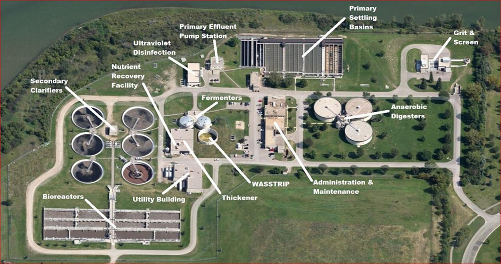 Image of a Saskatoon wastewater management facility -- no IoT in this picture
