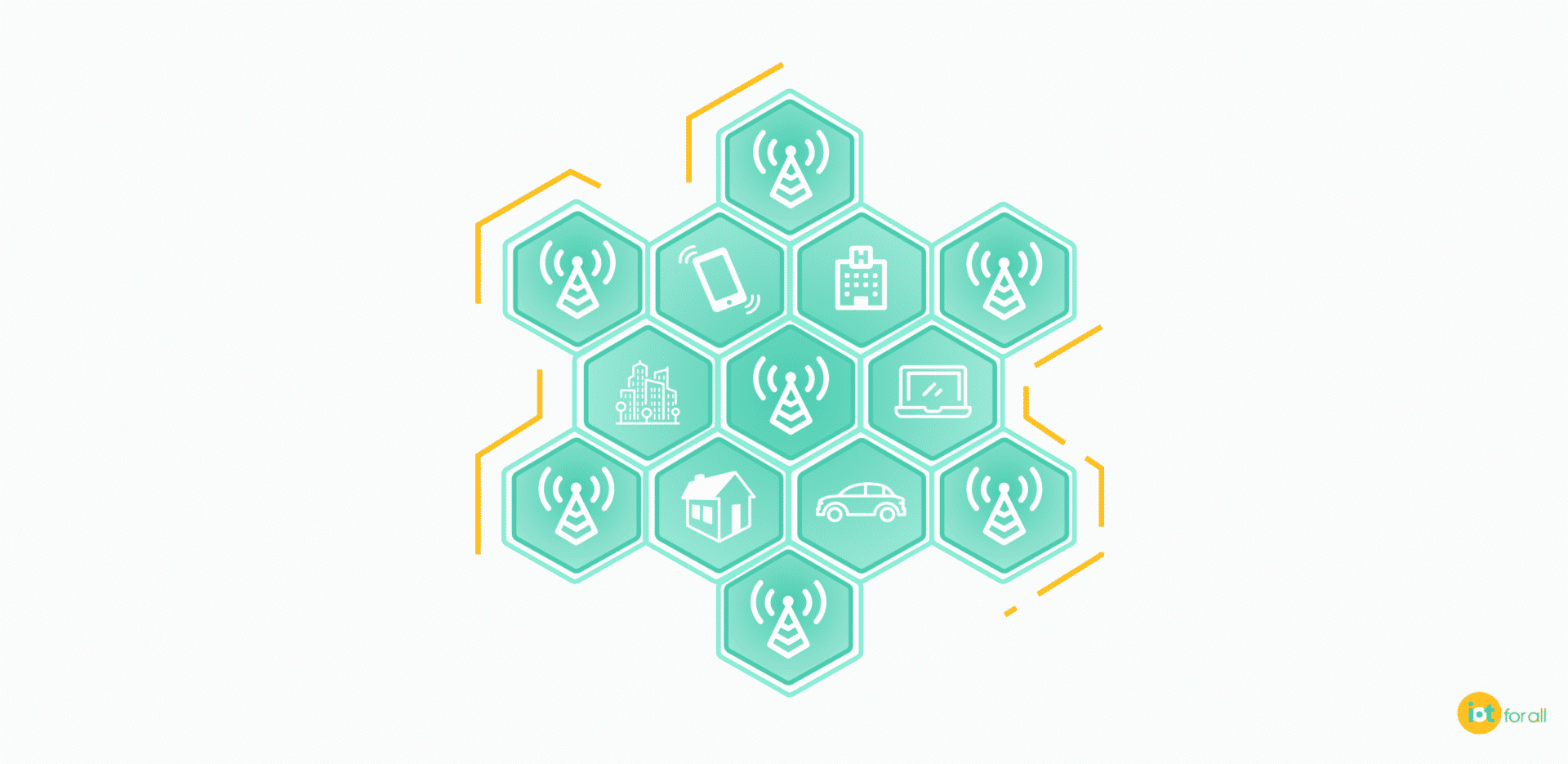 cellular iot network