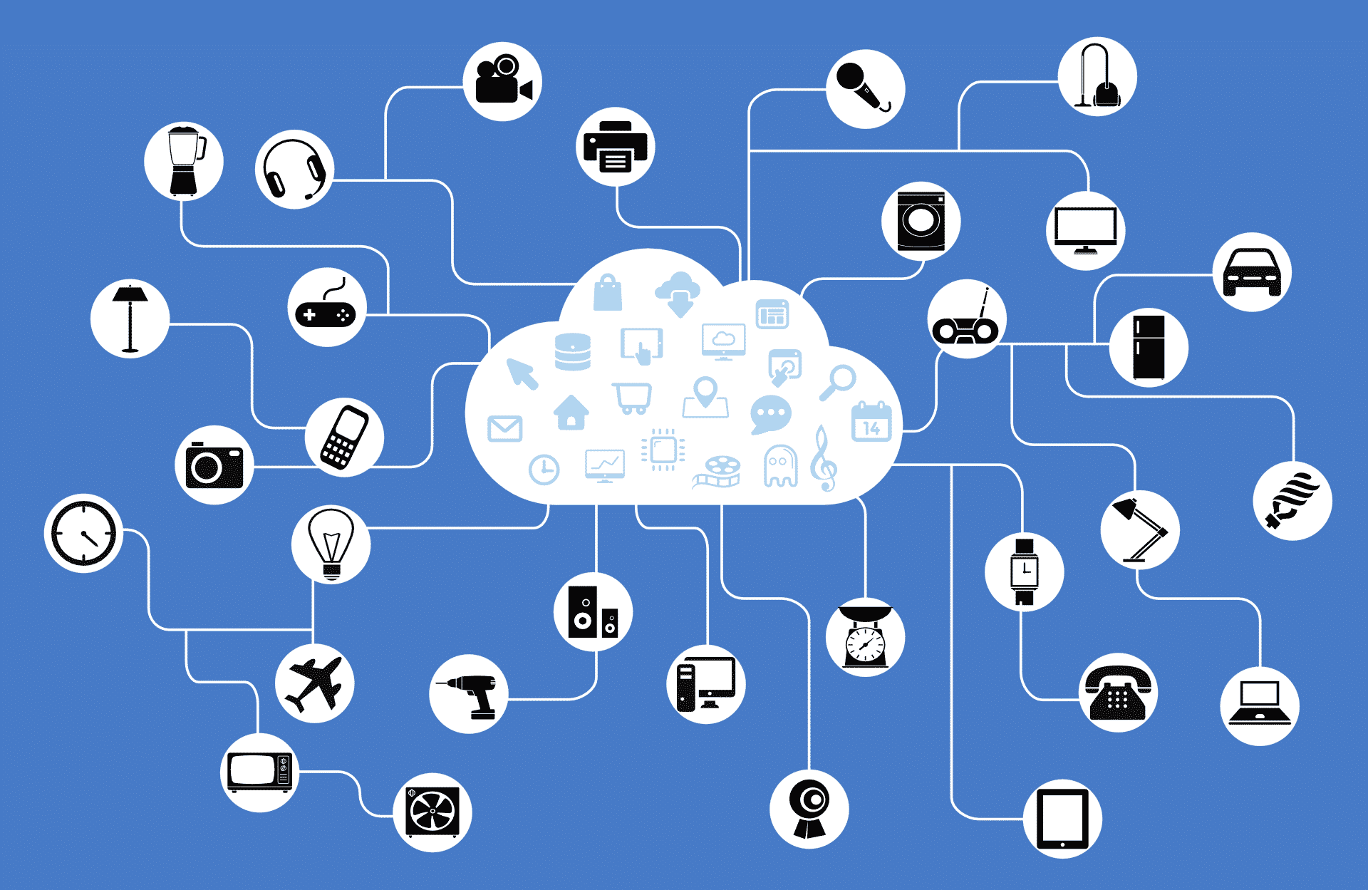 Representative image showing various devices connected to the cloud