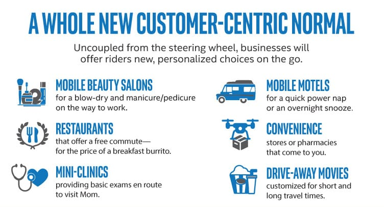 "The passenger economy is described in this image as heralding ""a whole new customer-centric normal."""
