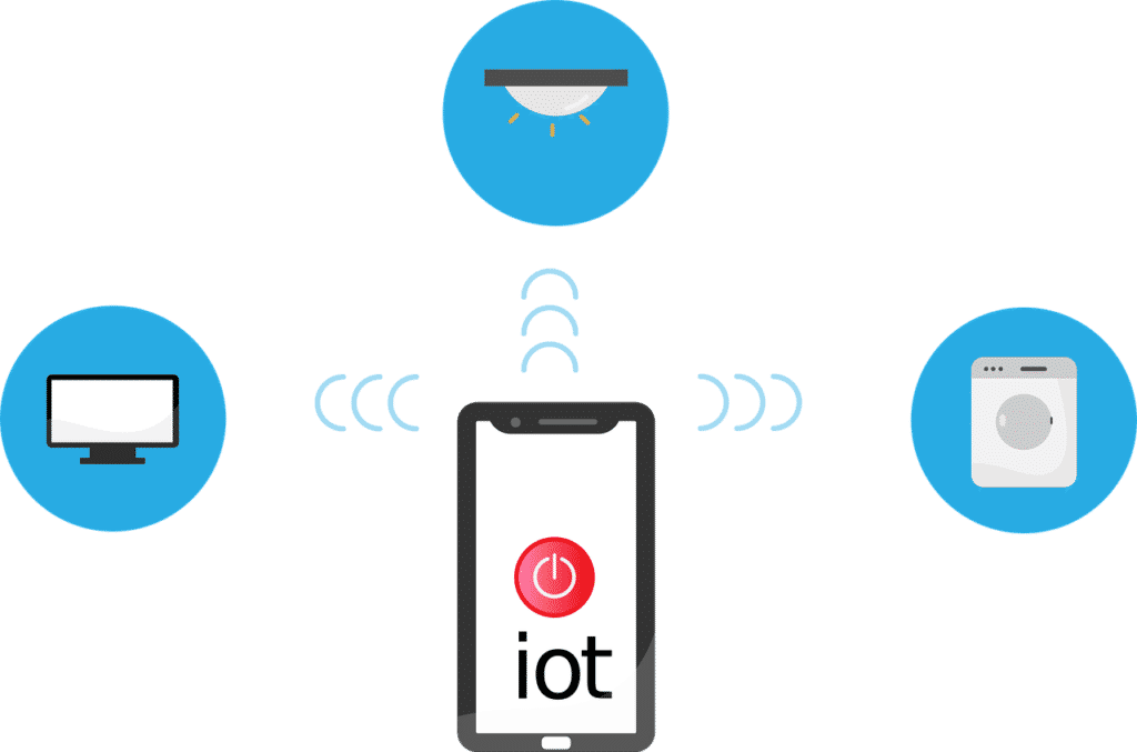 Image depicting IoT connectivity.