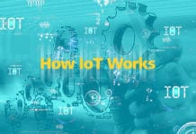 How Does IoT Work?