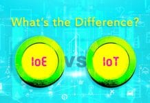Internet of Everything vs Internet of Things: What's the Difference?