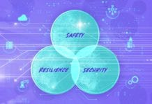 Why We Need Safety, Resilience, and Security Integrated in IoT Regulation