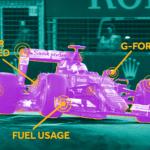 Formula 1 AWS