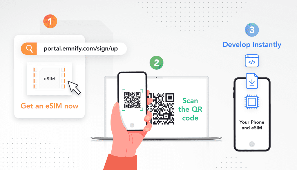 Develop instantly with EMnify eSIM for developers