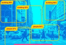 Deep Learning Image Captioning Technology for Business Applications