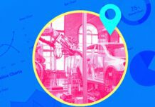 How IoT Can Improve Your Manufacturing Operations